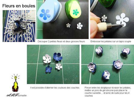 ART fleurs en boules