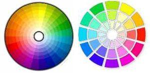 Mini ARTicle cercle chromatique
