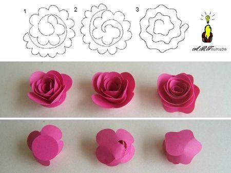 ART ATC roses spirales 2
